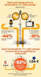 infografikatv
